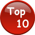 Top Ten Lists for Kids