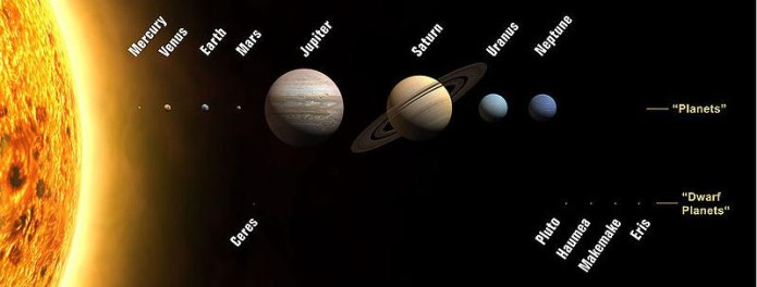 Fun Solar System Facts for Kids - Interesting Facts about the ...