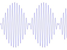 Interesting Facts about Sound - Waves, Vibration, Properties, Speed