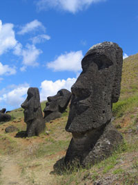 Fun Easter Island Facts for Kids - Interesting Information about ...