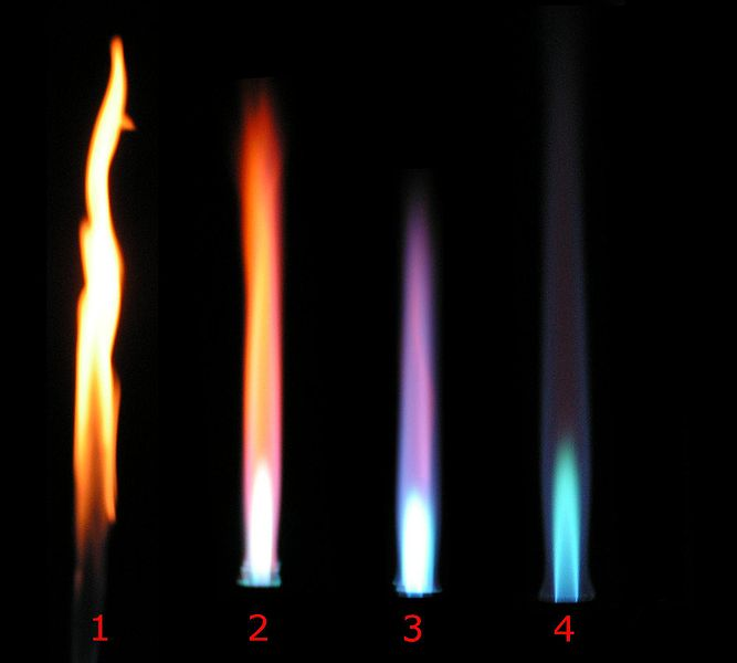 Four different colored bunsen burner flames of differing levels of heat are labeled left to right from 1 to 4.