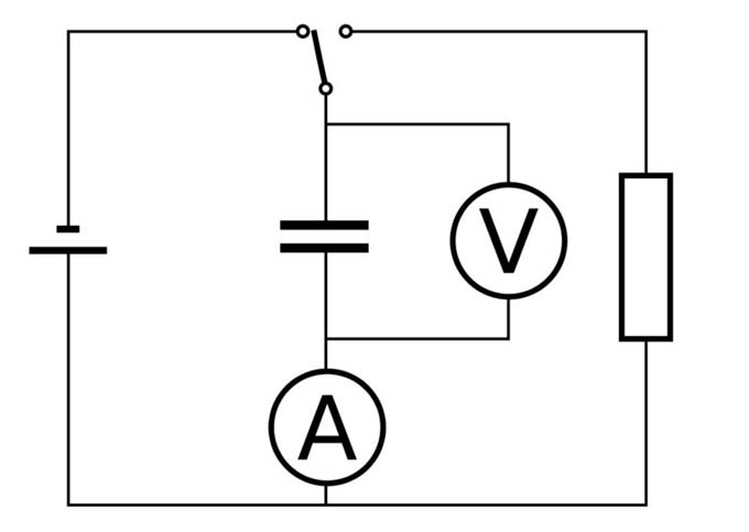 electricity circuit diagram   physics pictures  photos    this basic electricity circuit diagram shows a resistor and ammeter in series  a voltmeter in