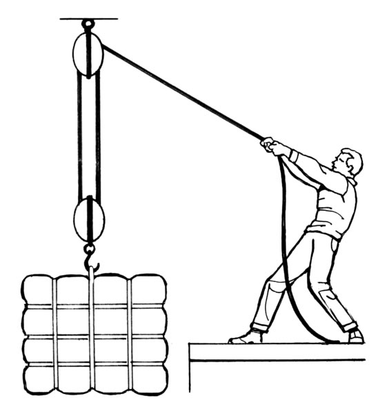 This diagram helps illustrate the important idea of mechanical advantage. With a 2 to 1 mechanical advantage, the man pulls the rope which elevates the load.