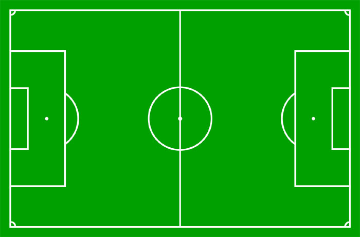 football  soccer  field   sports pictures  photos  diagrams    this image shows a birds eye view of a regulation football  soccer field